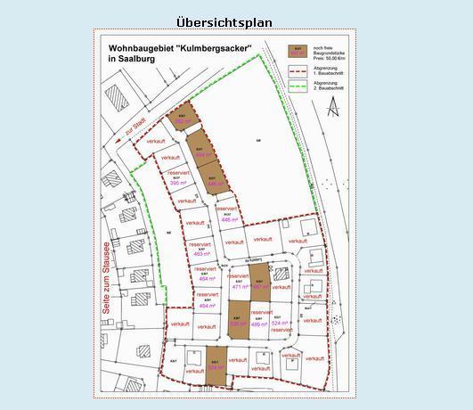 Wohngebiet Am Kulmberg